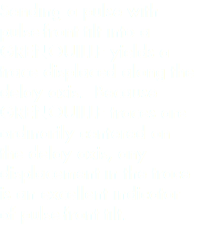 Sending a pulse with pulse-front tilt into a GRENOUILLE yields a trace displaced along the delay axis. Because GRENOUILLE traces are ordinarily centered on the delay axis, any displacement in the trace is an excellent indicator of pulse-front tilt.